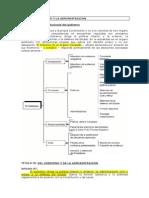 Tema Gobierno y Administracion