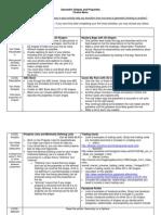 geometric shapes and properties menu