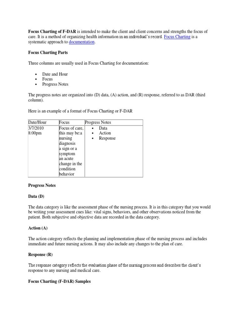 focus charting nursing educational assessment