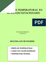 Perfil de Temperatura 1