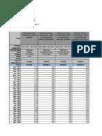 Estadística del Índice de precios y Cotizaciones de Banxico (2)