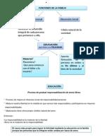 Familia y educación en las virtudes.pdf