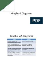 Graphs & Diagrams