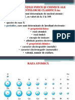 2.1. Proprietati Periodice