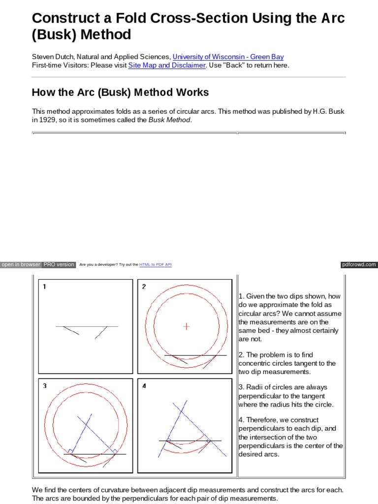 Arc Method | Perpendicular | Elementary Geometry
