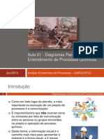 Análise Econômica Aula 01 - Diagramas Para o Entendimento de Processos Químicos
