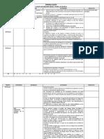Carta Descriptiva Cte 2014-2015