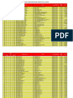 Kode SD-MI 2009