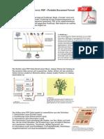 Handout PDF Trinnes2