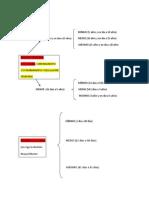 cuadros penas gravedad.pdf