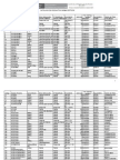 Catalogo Productos medicina
