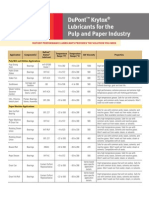 Krytox Pulp & Paper Product Guide K-16051-3