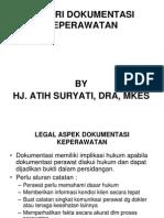 MATERI Legal Aspek