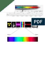 625 Espectro Visible