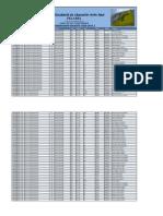 Asignacion Docente Uasd 2015-1 Oficial y Completa Felabel12