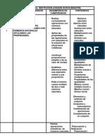 Programaciones Aritmética y Física año 2014  Institución Educativa Joaquin Ochoa Maestre