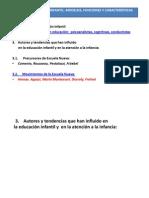 Autores Esc Nueva - Copia