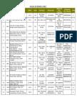 Delhi School Lists