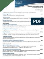 2014-2015firsttrimestergrants pdf