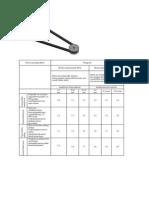 tabel perhitungan pully