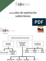 Block Caving.- Diseño Minero.- 1.2 Métodos de Explotación Subterráneos