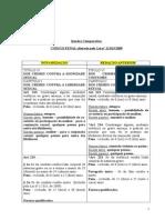 Lei12015QuadroComparativoeObservacoes(3)