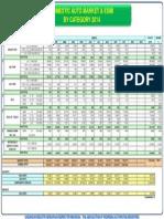 Data Market Gaikindo 2014