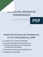 4 Clase Analisis Del Proceso de Transferencia5