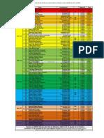 RankingMEDIAMaraton-30noviembre2014