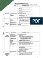 rancangan tahunan pSK tingkatan 3 2014.doc