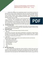 Kematian Perinatal Di Indonesia Dan Faktor