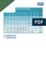 fatores_para_conversao_de_unidades.pdf