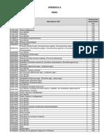 anexo_I_lista_peru_apendices_A_17_01_2013.pdf