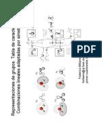 Representaciones de grupos. Tabla de caracteres. Combinaciones lineales adaptadas por simetría.