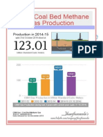 India's Coal Bed Methane Production for last 3 years with current year 2014-15(upto 31 Oct 2014)