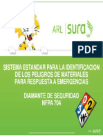NFPA 704 Version 2012