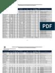 PLAZAS VACANTES INICIAL PUBLICAR 2014-II.pdf