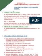 Semana 7c -Estructura Jerarquica Del Ordenamiento Jur Dico Peruano