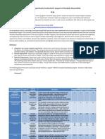Quarterly SSP Experiment Summary - Q4 FY14