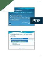 Diploma FI - Impactos Ambientales