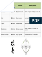 Estructura sistema Kaizen