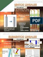 Elementos Estructurales y Esfuerzos