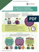 02-12-14 Reforma en materia de mecanismos alternativos de solución de controversias