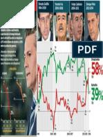2014 1214 aprobación Pres Reforma 4 sexenios