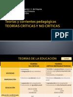 Teorías Pedagógicas No Críticas y Críticas-Reproductivistas (Saviani)