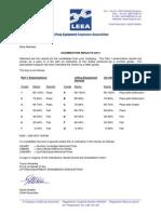 LEEA Passing Criteria