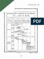 Columnas Estatigraficas