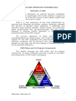 Fundamentals of Afp Cmo Doctrine