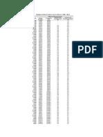 Datos Estados Unidos trimestral 1980 a 2014