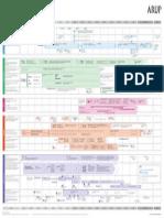 UK Legislation Timeline Poster
